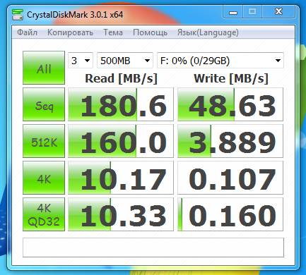 Oct '12 CrystalDiskMark Benchmark Speed Test