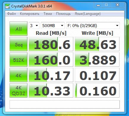 Oct '12 CrystalDiskMark Benchmark Speed Test