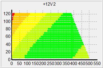 Integra-12V2